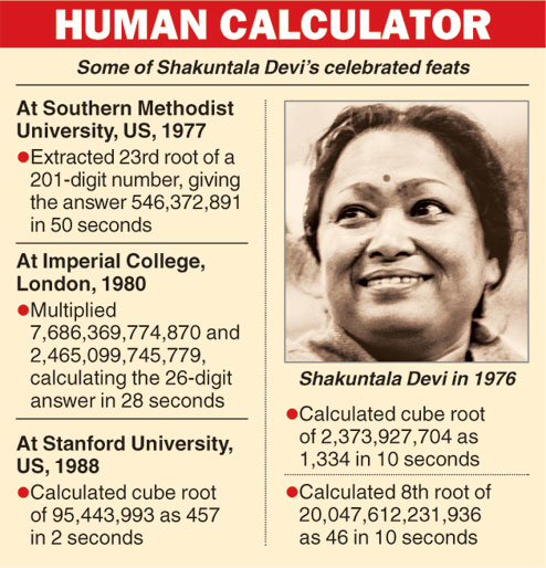 Shakuntla Devi - The Human Calculator