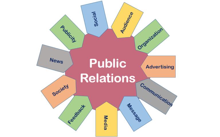 Tools Techniques For Public Relations Media Center Imac
