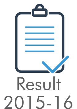 Result icon