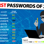 "World's worst passwords: ""123456"""